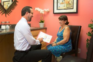 Physician Supervised Weight Loss Ocala The Villages Fl